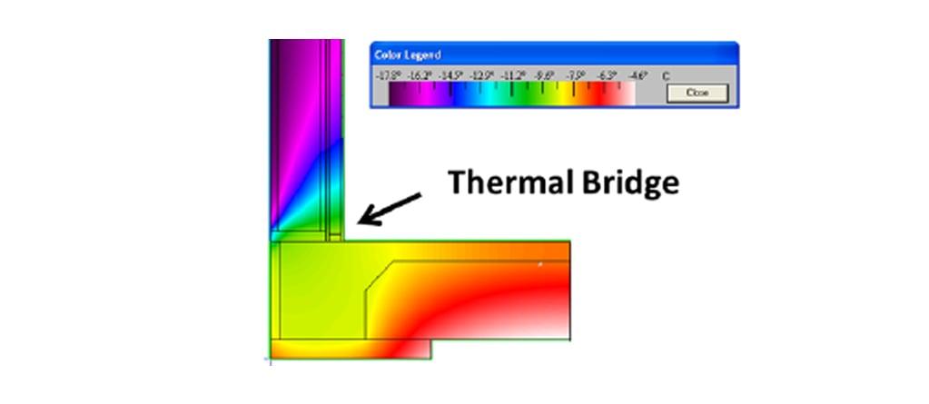 thermal bridge